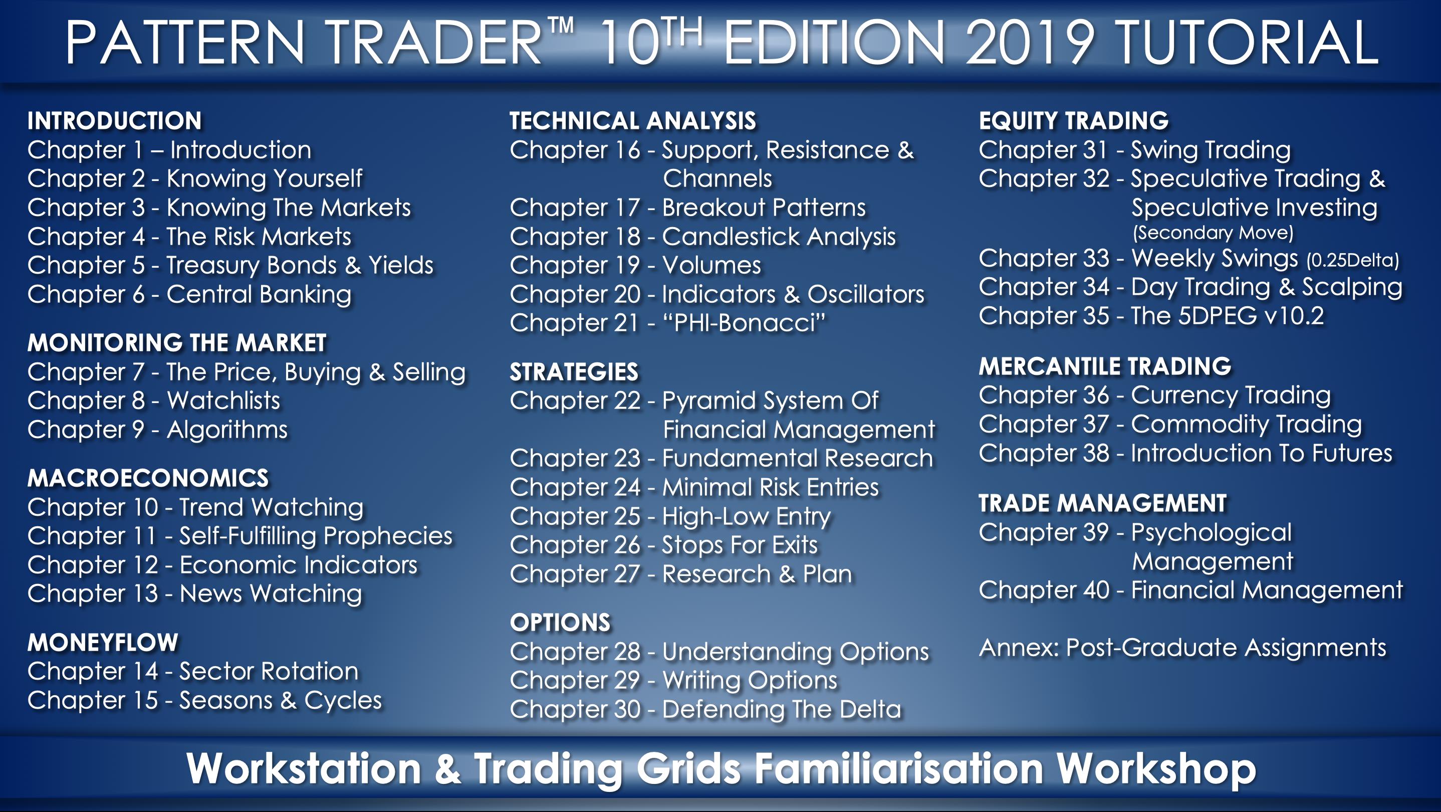 Pattern Trader Tutorial 10th Edition 2019 Syllabus
